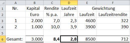 Gewogene Rendite - (Börse, Rendite, Excel)