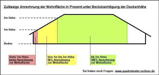 http://www.expli.de/uploads/images/121875267514_29570.jpg - (Miete, wohnung, Berechnung)