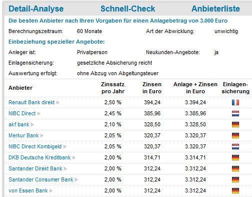5-Jahre Festgeld bei FMH.de - (Zinsen, Festgeld)