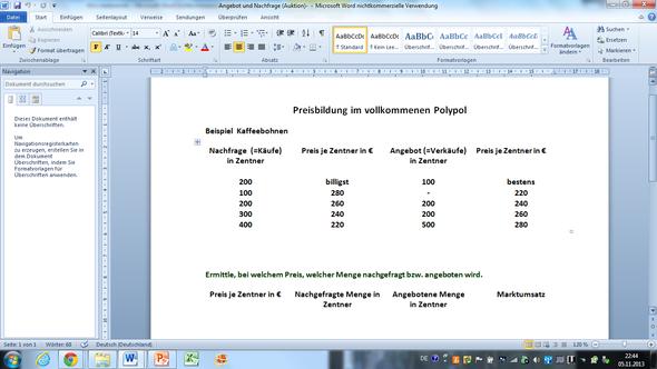 Preisbildung Im Vollkommenen Polypol Auktion Angebot Nachfrage