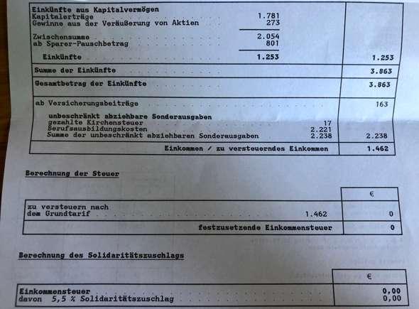 - (Steuererklärung, Verlustvortrag)